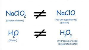 Dioxidul de Clor - Cel mai eficient dezinfectant care elimina cu succes 92% dintre agentii patogeni cunoscuti de medicina moderna.